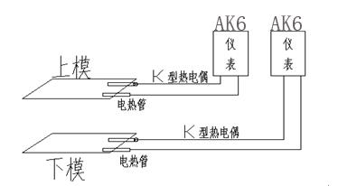 包装印刷设备之热熔机系统配图AK6